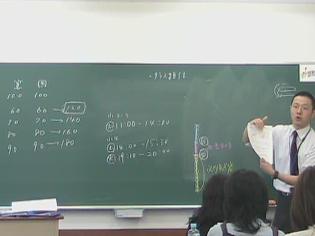 vol.1 入試分析(難易度分析)が能開の生命線